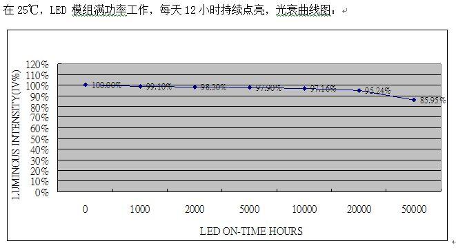 ys-ld-103-120w